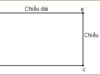 cong thuc tinh dien tich hinh chu nhat
