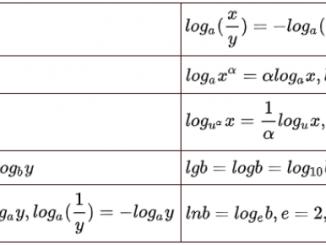 cong-thuc-dao-ham-logarit-3