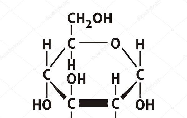 cthh glucose