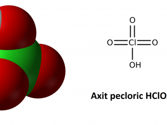 Axit-pechloric